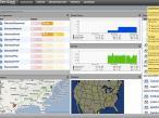 Narzędzia do zarządzania sieciami