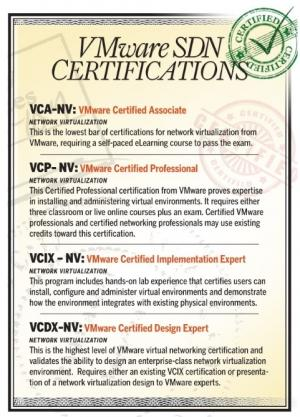 VMware oferuje szkolenia i certyfikaty w 4 kategoriach określających poziom zaawansowania inżyniera SDN.