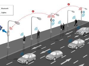 Nadchodzi IoV czyli Internet Pojazdów